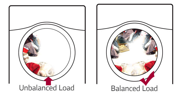 کد خطای UNB در لباسشویی مجیک